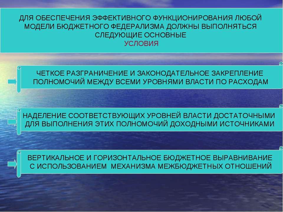 ДЛЯ ОБЕСПЕЧЕНИЯ ЭФФЕКТИВНОГО ФУНКЦИОНИРОВАНИЯ ЛЮБОЙ МОДЕЛИ БЮДЖЕТНОГО ФЕДЕРАЛ...
