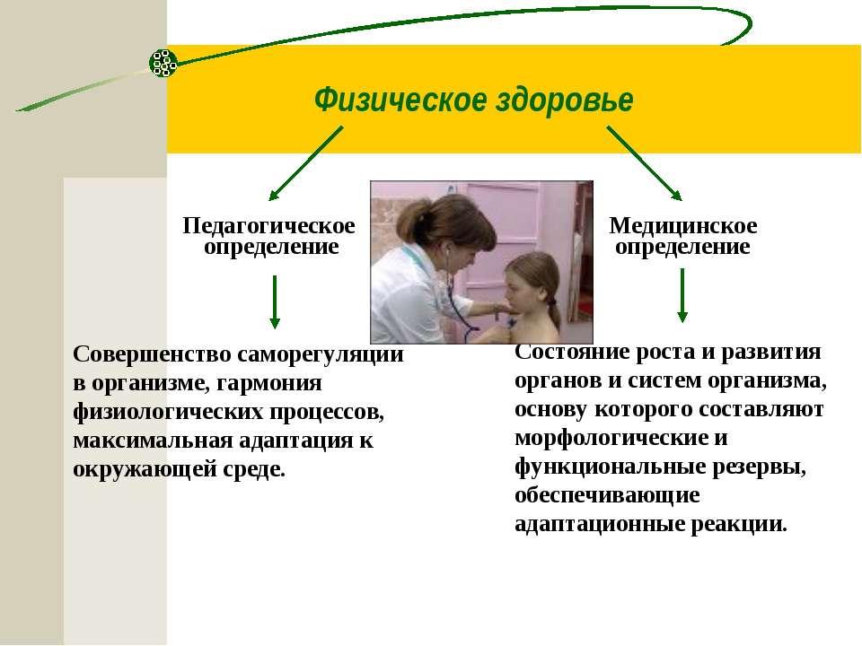 Физическое здоровье Педагогическое определение Медицинское определение Соверш...
