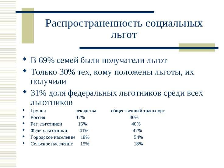Распространенность социальных льгот В 69% семей были получатели льгот Только ...