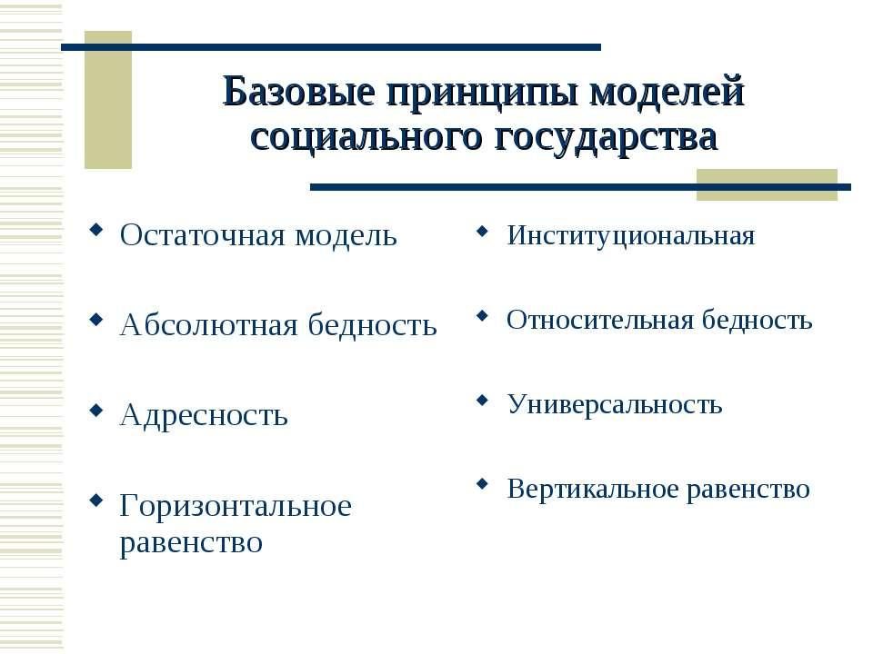 Базовые принципы моделей социального государства Остаточная модель Абсолютная...