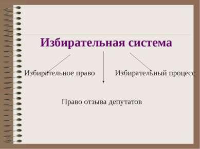 Избирательная система  Избирательное право Избирательный процесс Право отзыв...
