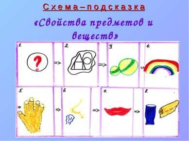 С х е м а – п о д с к а з к а «Свойства предметов и веществ»