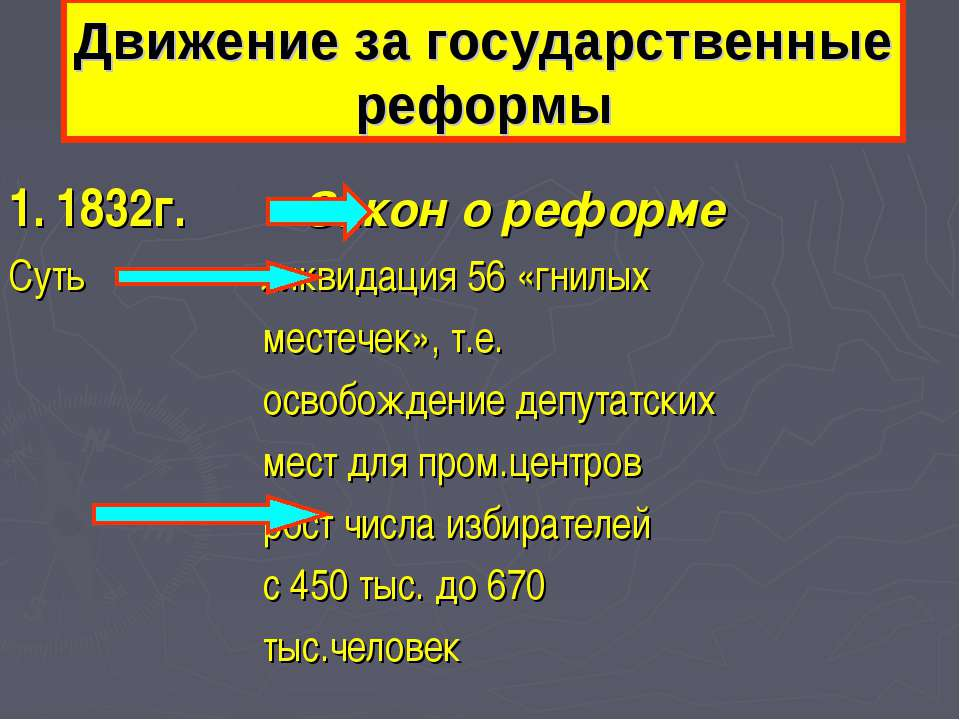 Движение за государственные реформы 1. 1832г. Закон о реформе Суть ликвидация...
