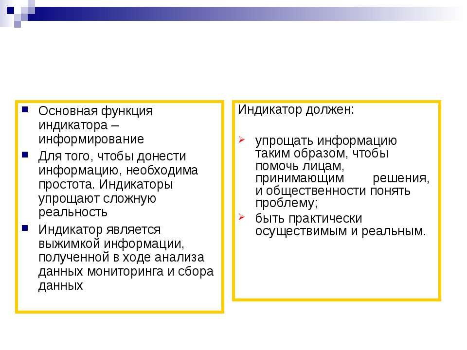 Основная функция индикатора – информирование Для того, чтобы донести информац...