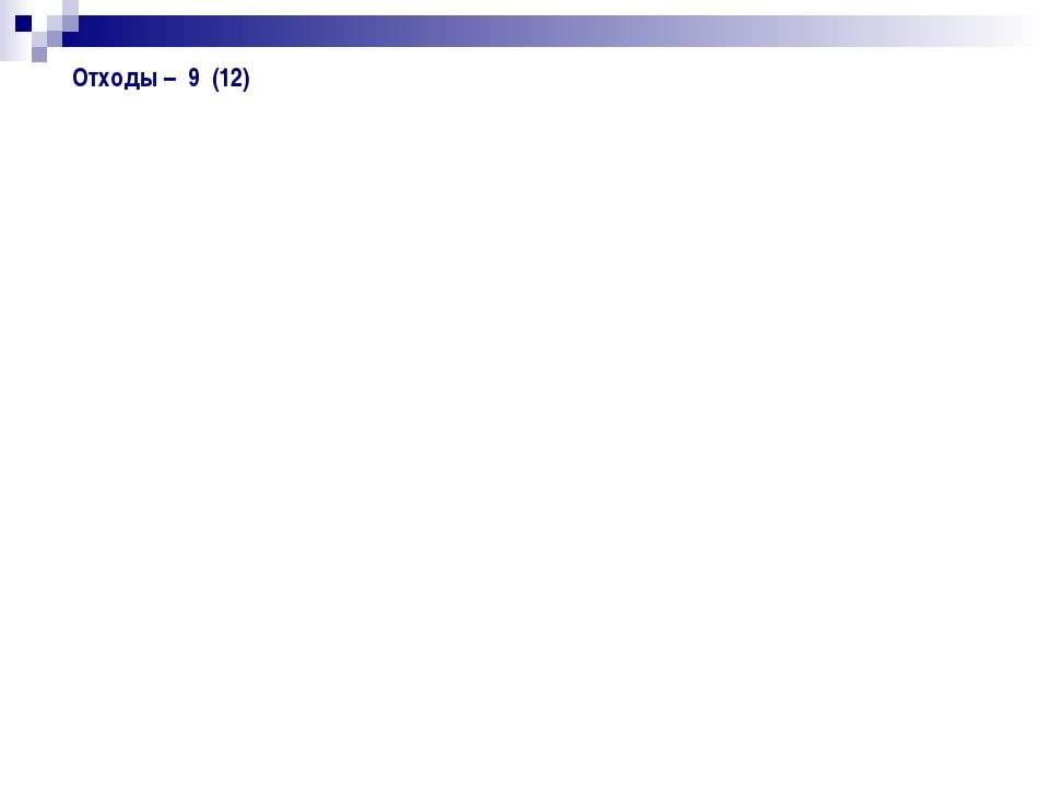 Отходы – 9 (12) 1(3) Суммарное образование отходов 2(1) Образование опасных (...