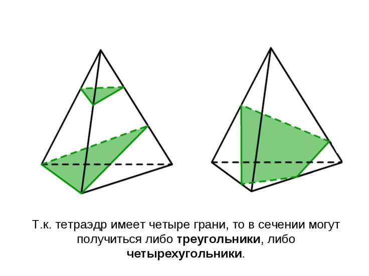Т.к. тетраэдр имеет четыре грани, то в сечении могут получиться либо треуголь...