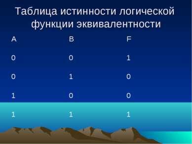 Таблица истинности логической функции эквивалентности
