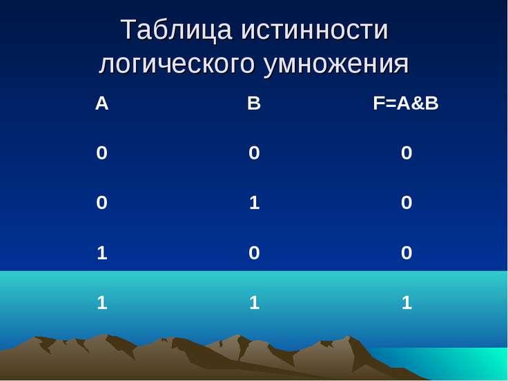 Таблица истинности логического умножения
