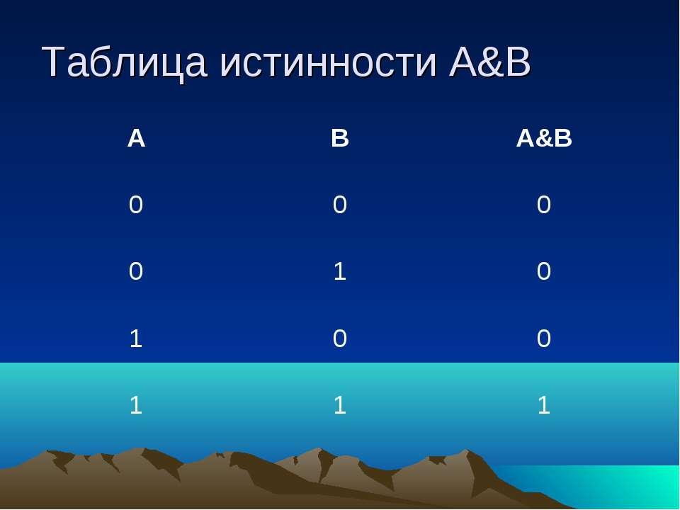 Таблица истинности A&B