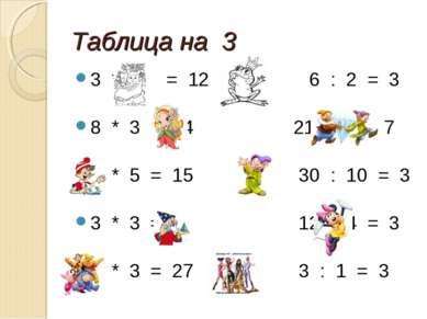 Таблица на 3 3 * 4 = 12 6 : 2 = 3 8 * 3 = 24 21 : 3 = 7 3 * 5 = 15 30 : 10 = ...
