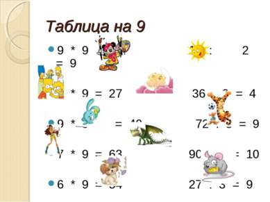 Таблица на 9 9 * 9 = 81 18 : 2 = 9 3 * 9 = 27 36 : 9 = 4 9 * 5 = 40 72 : 8 = ...