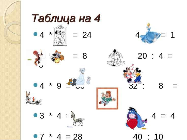 Таблица на 4 4 * 6 = 24 4 : 4 = 1 2 * 4 = 8 20 : 4 = 5 4 * 9 = 36 32 : 8 = 4 ...