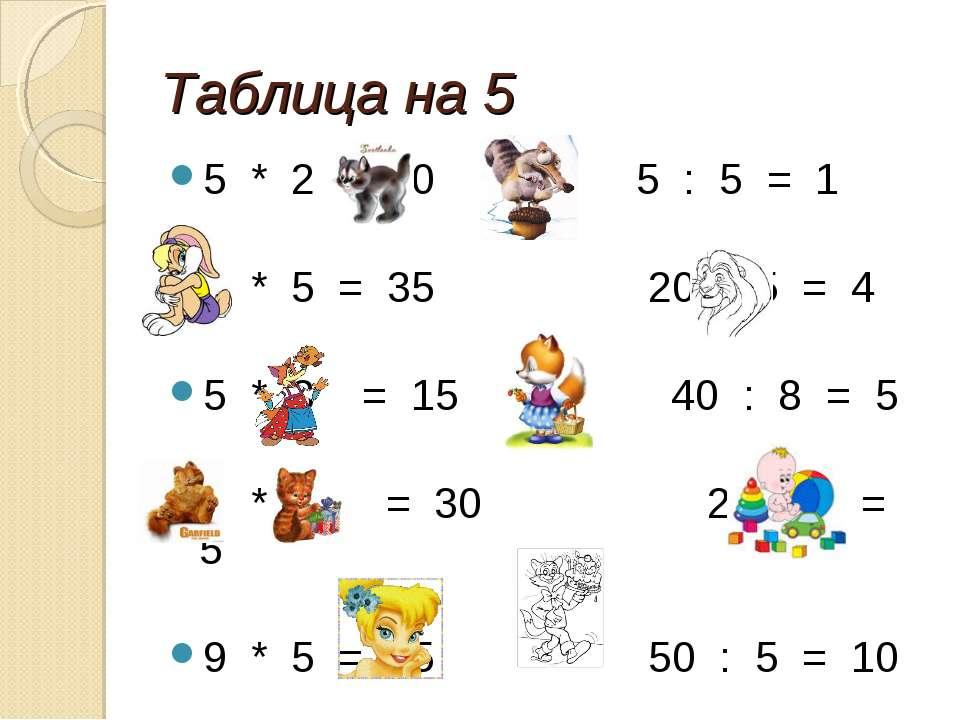 Таблица на 5 5 * 2 = 10 5 : 5 = 1 7 * 5 = 35 20 : 5 = 4 5 * 3 = 15 40 : 8 = 5...