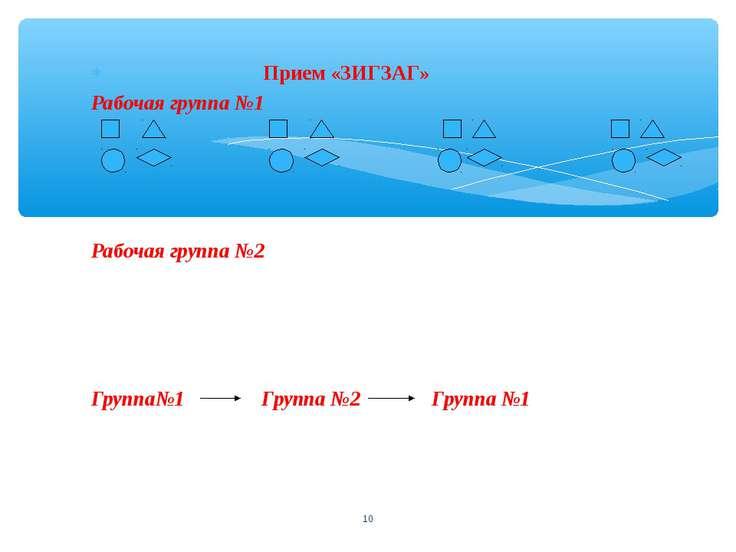 Прием «ЗИГЗАГ» Рабочая группа №1 Рабочая группа №2 Группа№1 Группа №2 Группа ...