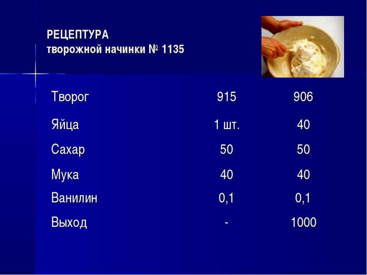 РЕЦЕПТУРА творожной начинки № 1135 Творог 915 906 Яйца 1 шт. 40 Сахар 50 50 М...