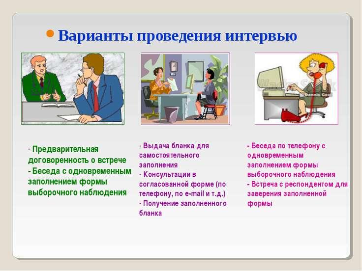 Варианты проведения интервью Предварительная договоренность о встрече - Бесед...