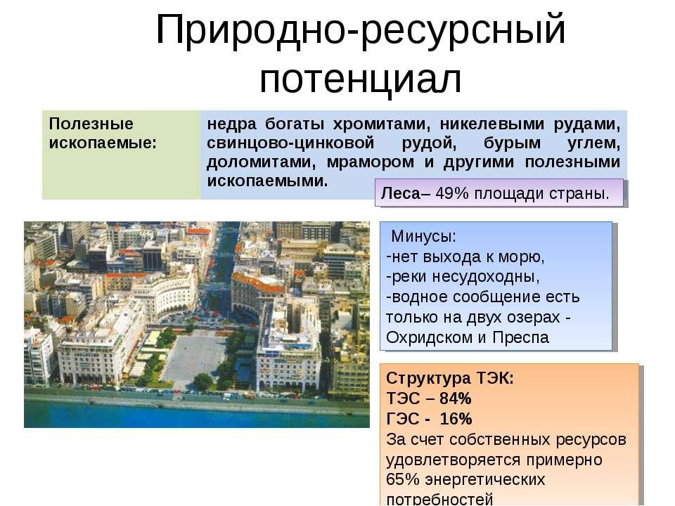 Природно-ресурсный потенциал Минусы: нет выхода к морю, реки несудоходны, вод...