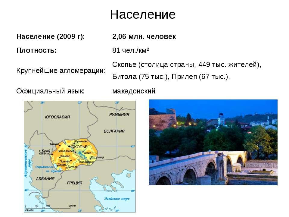 Население Население (2009 г): 2,06 млн. человек Плотность: 81 чел./км² Крупне...