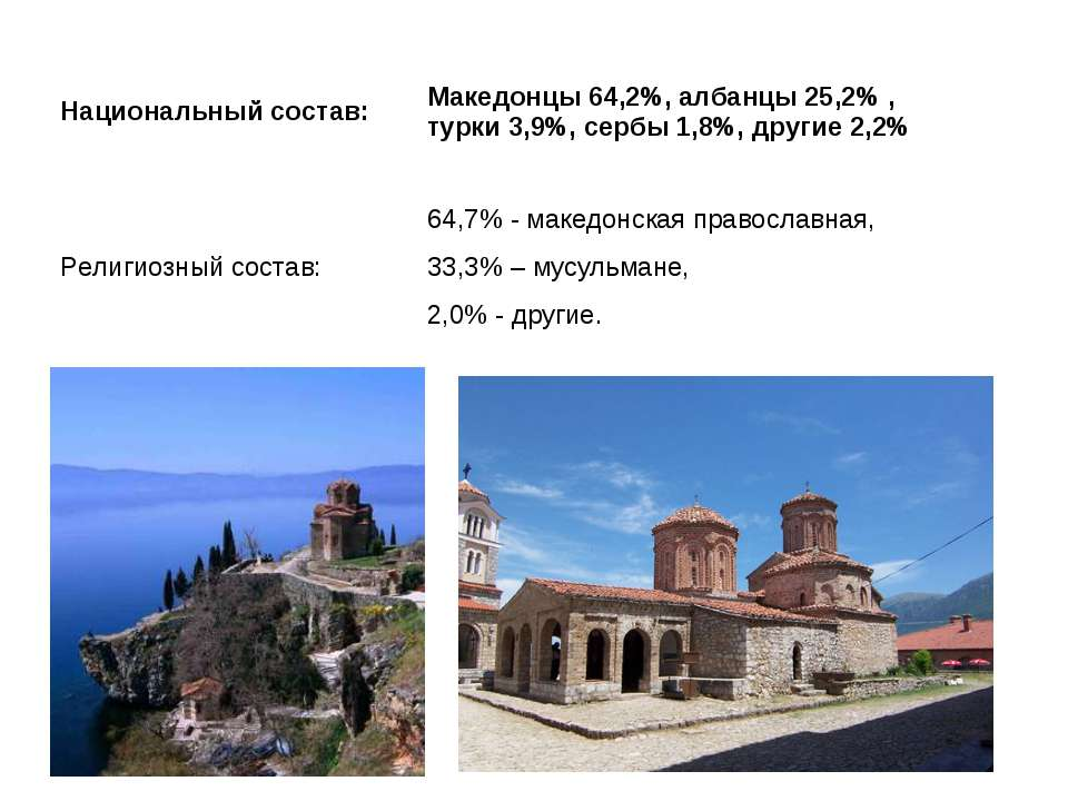 Национальный состав: Македонцы 64,2%, албанцы 25,2% , турки 3,9%, сербы 1,8%,...