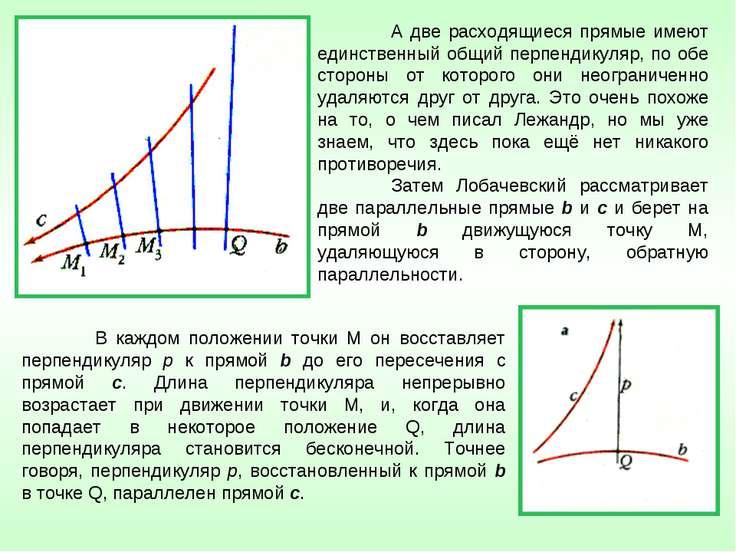 А две расходящиеся прямые имеют единственный общий перпендикуляр, по обе стор...