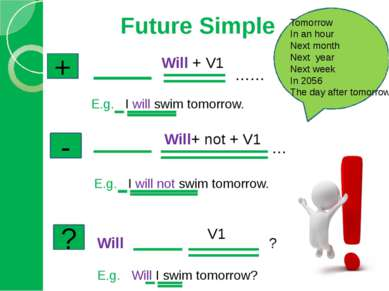 Future Simple + Will + V1 …… E.g. I will swim tomorrow. - Will+ not + V1 …. E...