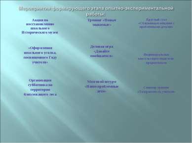 Акция по восстановлению школьного Исторического музея «Оформления школьного у...