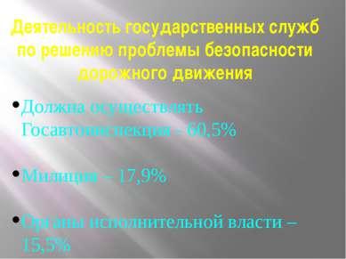 Должна осуществлять Госавтоинспекция - 60,5% Милиция – 17,9% Органы исполните...