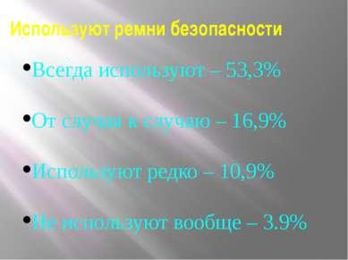 Всегда используют – 53,3% От случая к случаю – 16,9% Используют редко – 10,9%...