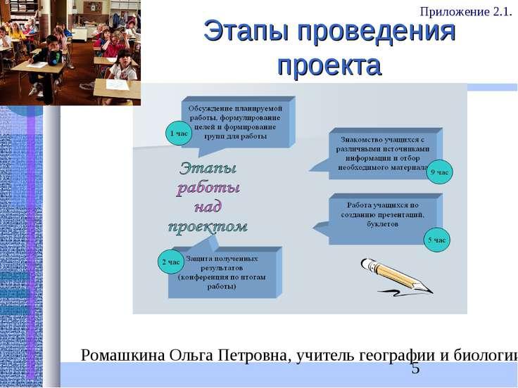Этапы проведения проекта Приложение 2.1. Ромашкина Ольга Петровна, учитель ге...