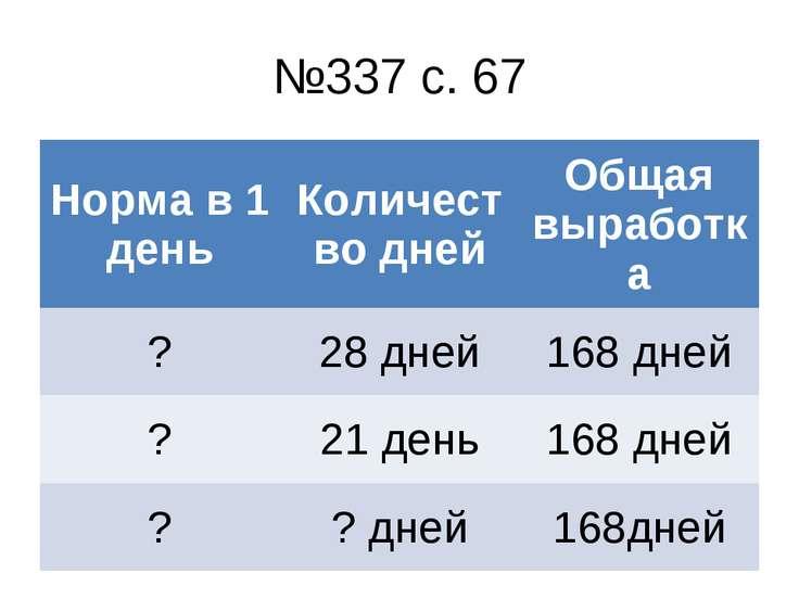 №337 с. 67 Норма в 1 день Количество дней Общая выработка ? 28 дней 168 дней ...