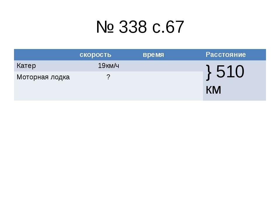 № 338 с.67 скорость время Расстояние Катер 19км/ч } 510 км Моторная лодка ?