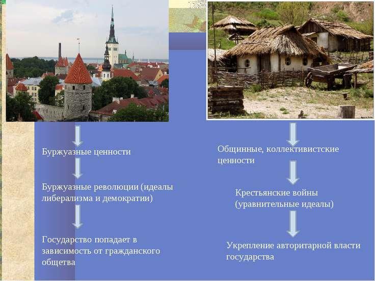 Буржуазные ценности Буржуазные революции (идеалы либерализма и демократии) Го...