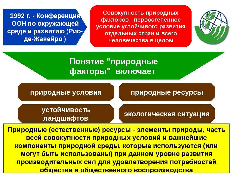 Природные (естественные) ресурсы - элементы природы, часть всей совокупности ...