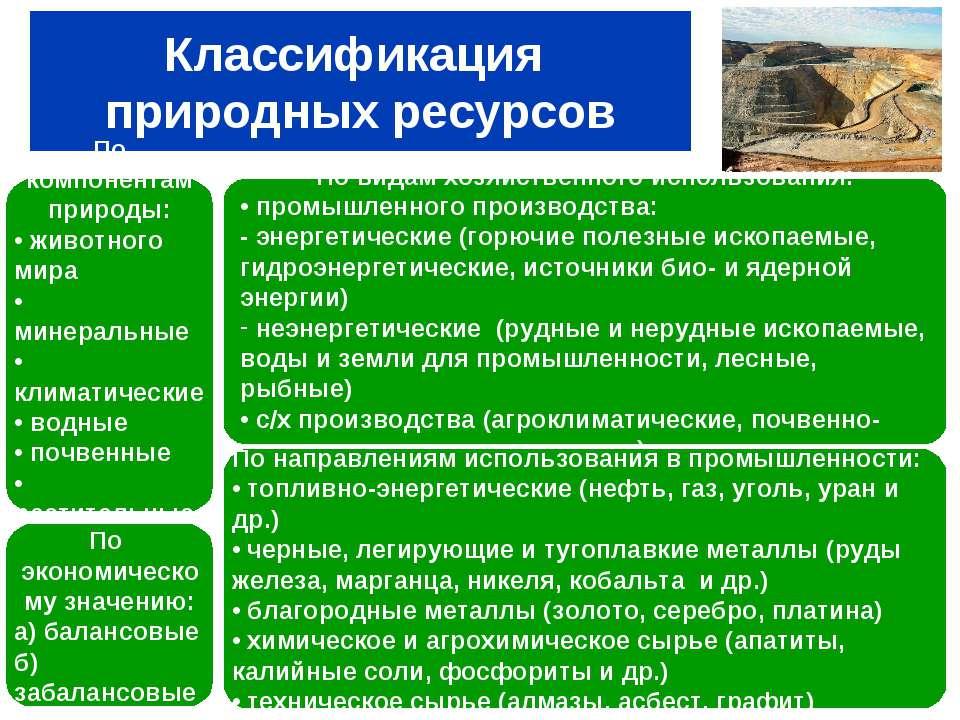 Классификация природных ресурсов По компонентам природы: • животного мира • м...