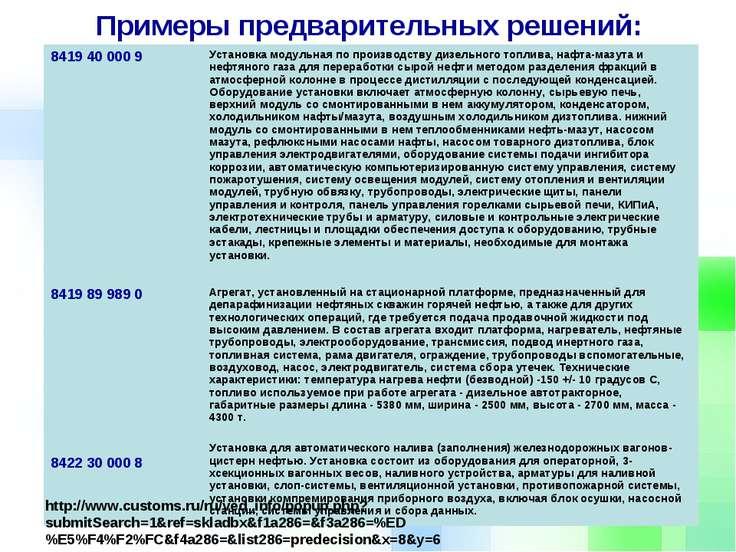 Примеры предварительных решений: http://www.customs.ru/ru/ved_info/popup.php?...