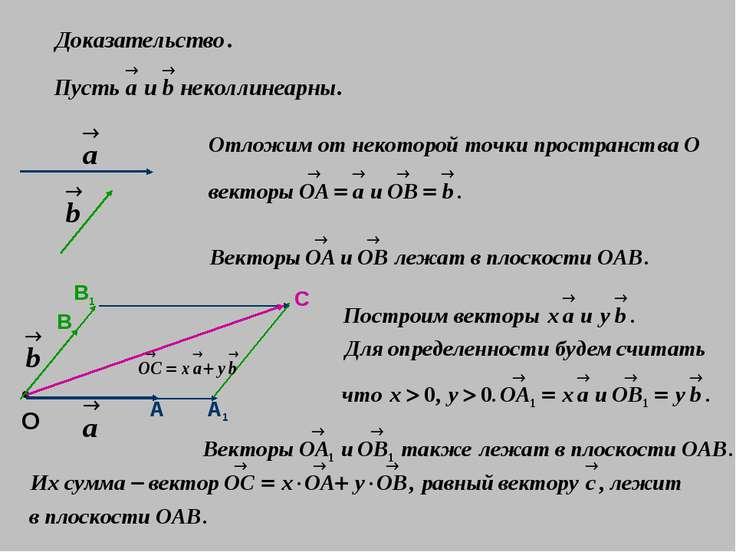 • О А1 В1 С