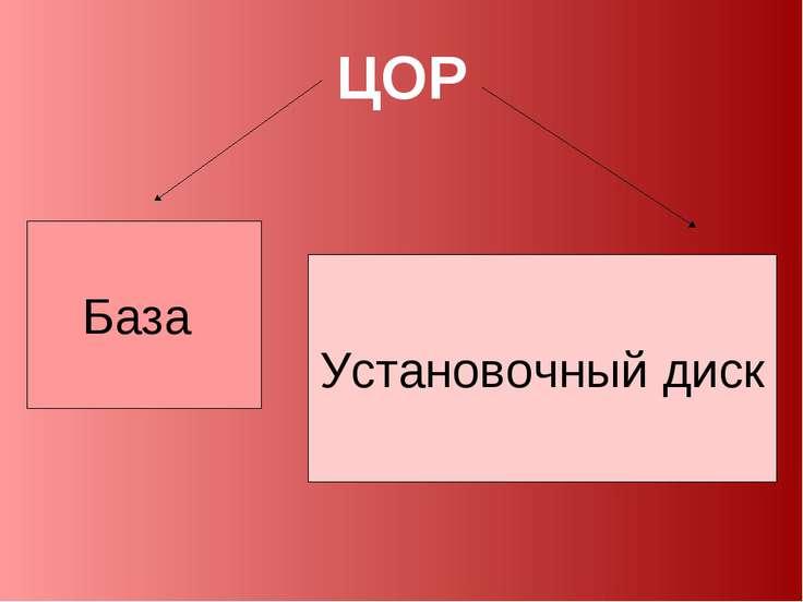 ЦОР База Установочный диск