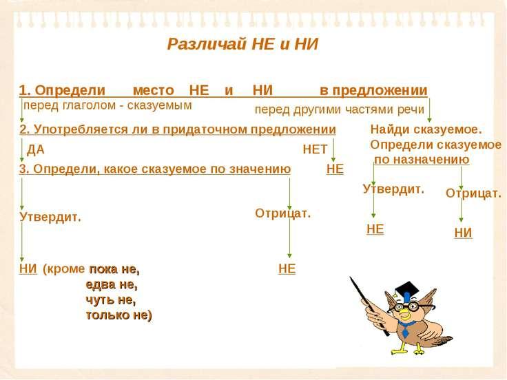1. Определи место НЕ и НИ в предложении перед глаголом - сказуемым перед друг...