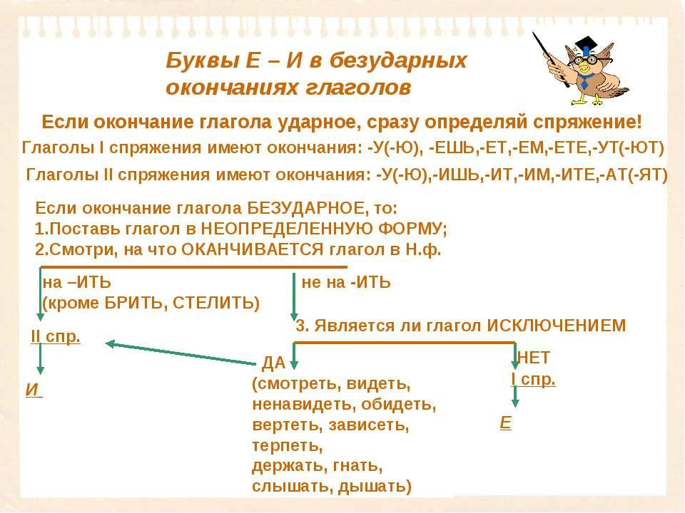 Если окончание глагола ударное, сразу определяй спряжение! Глаголы I спряжени...