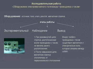 Исследовательская работа: «Обнаружение электромагнитного поля вокруг проводни...