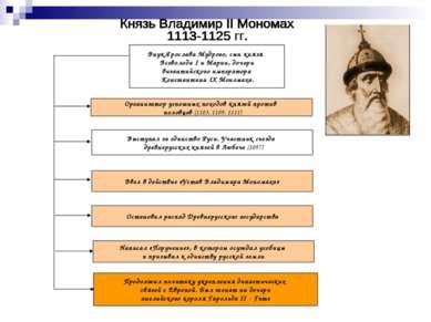 Внук Ярослава Мудрого, сын князя Всеволода I и Марии, дочери византийского им...