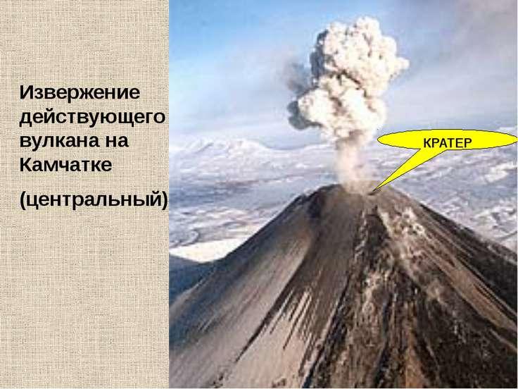 Извержение действующего вулкана на Камчатке (центральный) КРАТЕР
