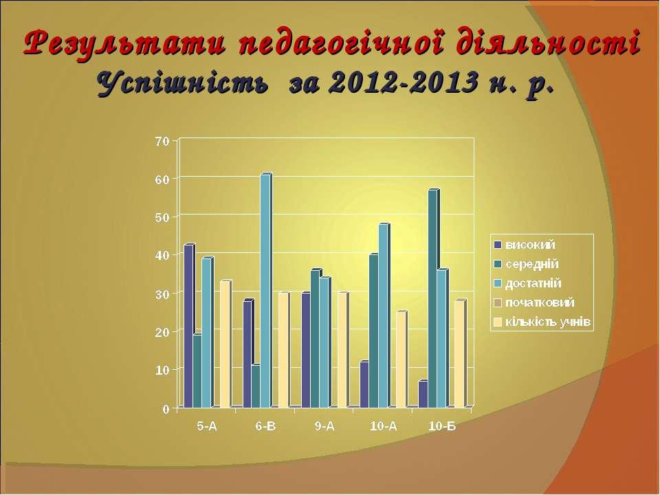 Результати педагогічної діяльності Успішність за 2012-2013 н. р.