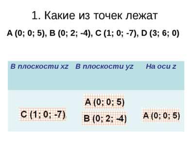 1. Какие из точек лежат A (0; 0; 5), B (0; 2; -4), C (1; 0; -7), D (3; 6; 0) ...