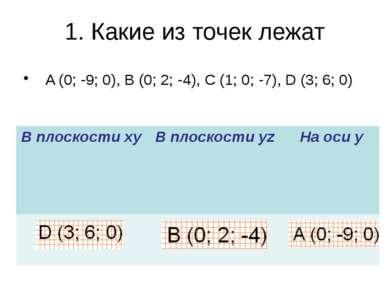 1. Какие из точек лежат A (0; -9; 0), B (0; 2; -4), C (1; 0; -7), D (3; 6; 0)...