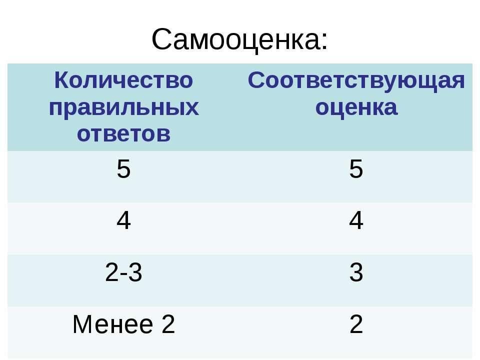 Самооценка: Количествоправильных ответов Соответствующая оценка 5 5 4 4 2-3 3...