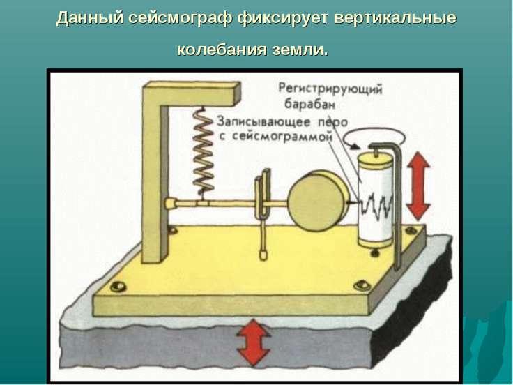 Данный сейсмограф фиксирует вертикальные колебания земли.