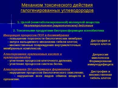 Механизм токсического действия галогенированных углеводородов 1. Целой (немет...