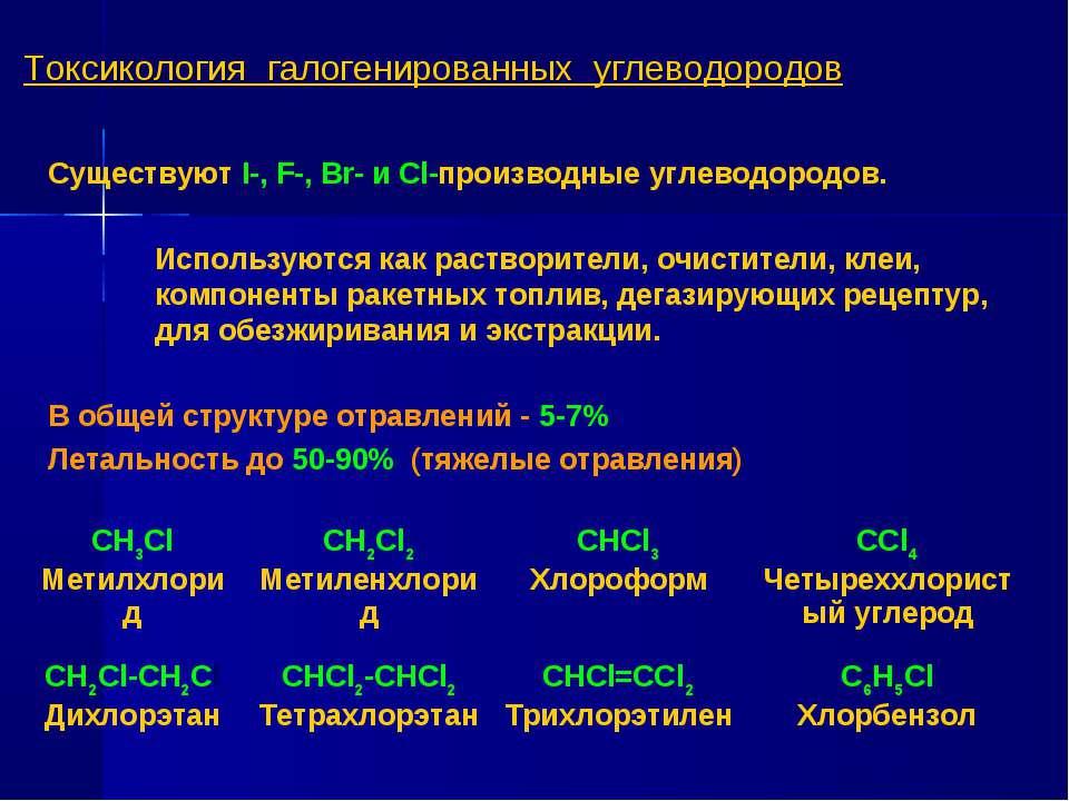 Токсикология галогенированных углеводородов Существуют I-, F-, Br- и Cl-произ...