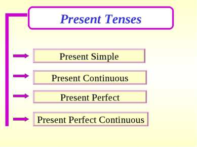 Present Tenses Present Simple Present Continuous Present Perfect Present Perf...